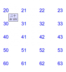 chinees-cijfers