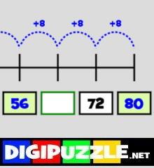 tafels-getallenlijn